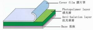 rigilon plate structure_resize